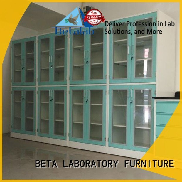safety BETA, Brlon Storage Cabinet
