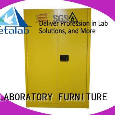 Hot Storage Cabinet adjustable chemical storage cabinets shelves BETA
